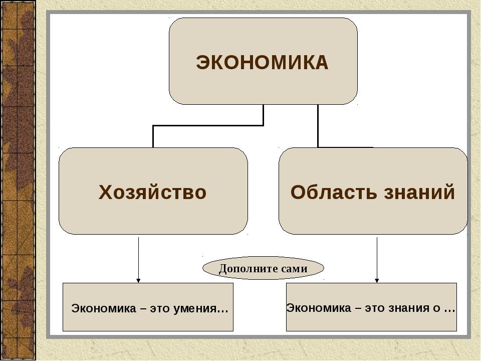 Экономика – это знания о … Экономика – это умения… Дополните сами