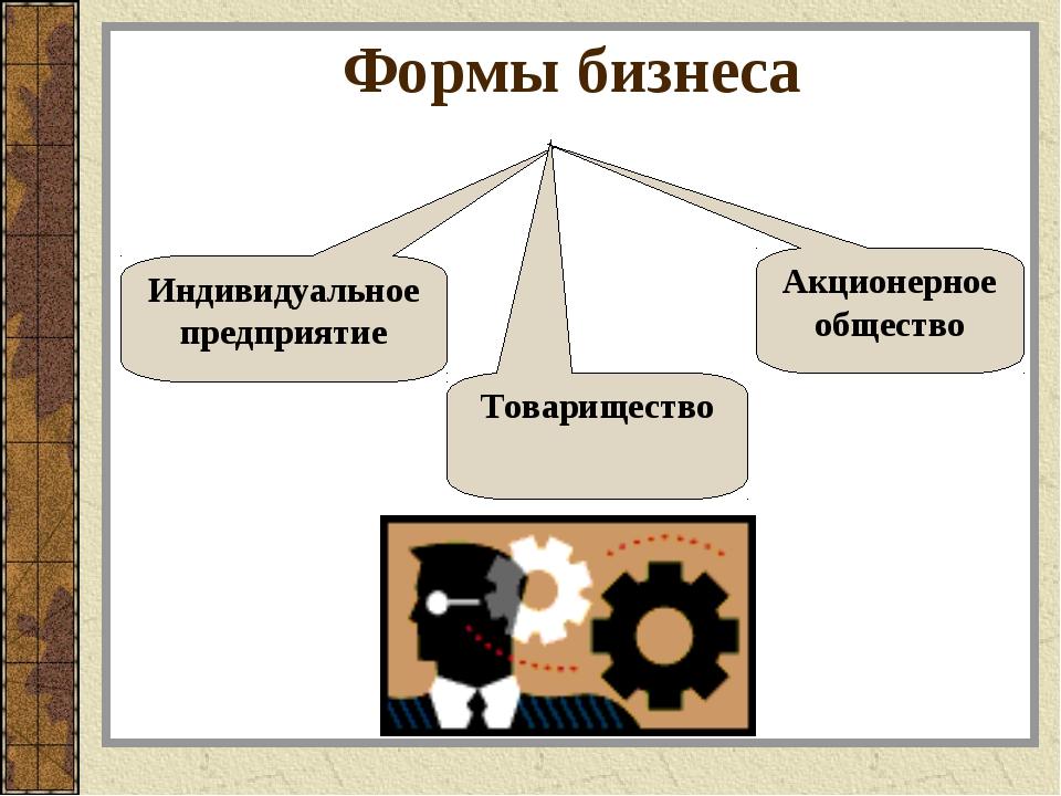 Формы бизнеса Индивидуальное предприятие Товарищество Акционерное общество