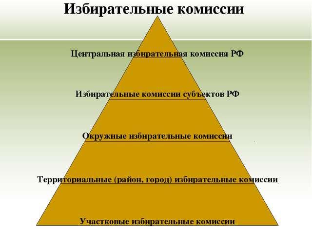 Избирательные комиссии