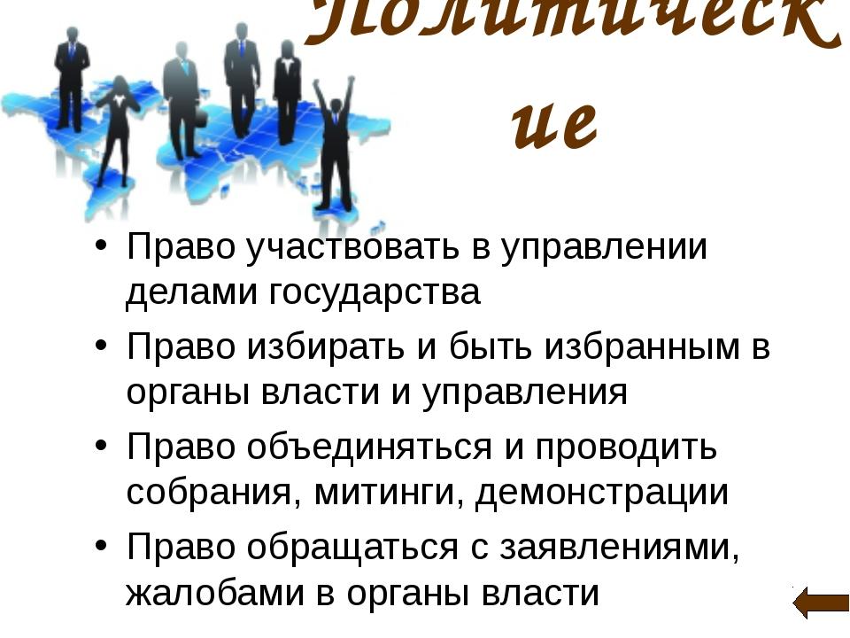 Политические Право участвовать в управлении делами государства Право избирать...