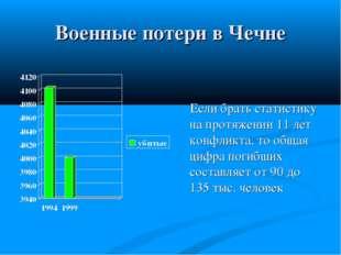 Военные потери в Чечне Если брать статистику на протяжении 11 лет конфликта,