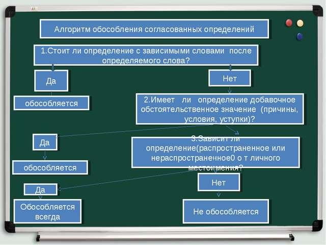 Алгоритм обособления согласованных определений 1.Стоит ли определение с завис...