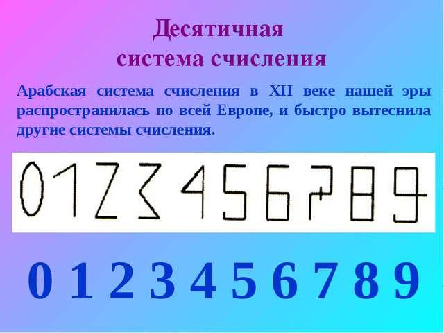 Десятичная система счисления Арабская система счисления в XII веке нашей эры...