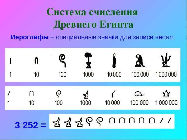 Система счисления Древнего Египта Иероглифы – специальные значки для записи ч...