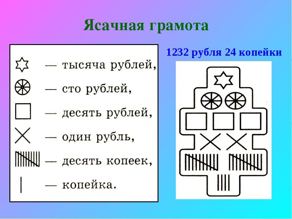 Ясачная грамота 1232 рубля 24 копейки