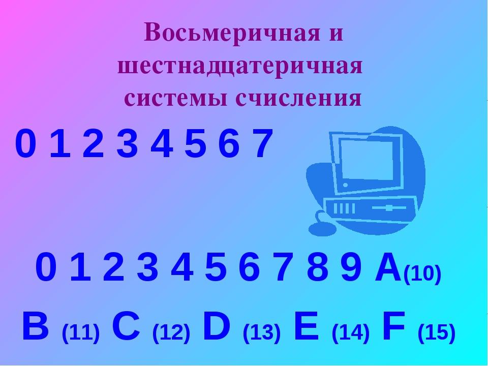 Восьмеричная и шестнадцатеричная системы счисления 0 1 2 3 4 5 6 7 0 1 2 3 4...