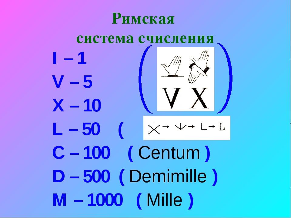 Римская система счисления I – 1 V – 5 X – 10 L – 50 ( ) C – 100 ( Centum ) D...