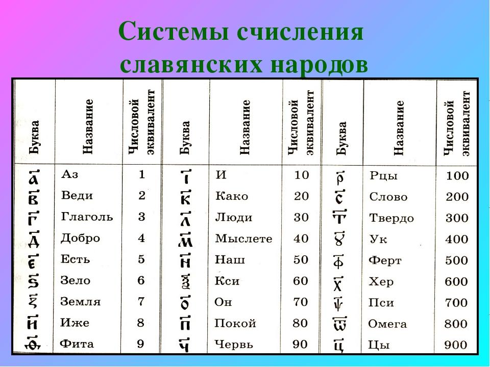 Системы счисления славянских народов