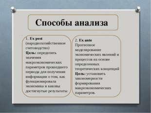 Способы анализа 1. Ex post (народнохозяйственное счетоводство) Цель: определи