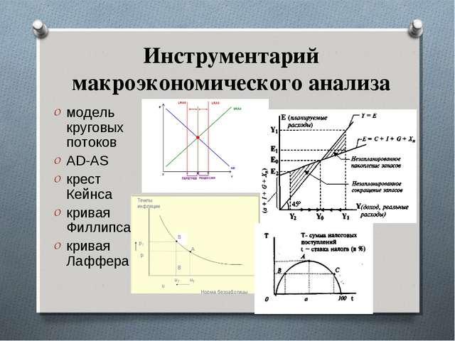 Инструментарий макроэкономического анализа модель круговых потоков AD-AS крес...
