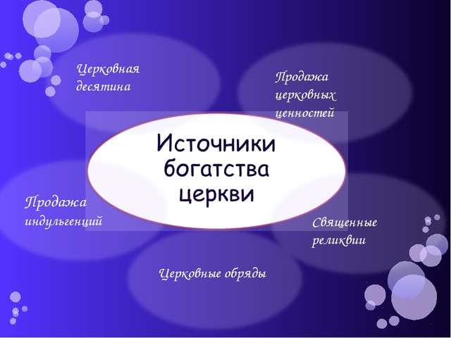 Церковная десятина Продажа церковных ценностей Священные реликвии Продажа инд...