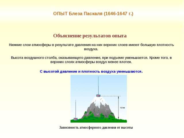 ОПЫТ Блеза Паскаля (1646-1647 г.) Объяснение результатов опыта Нижние слои а...