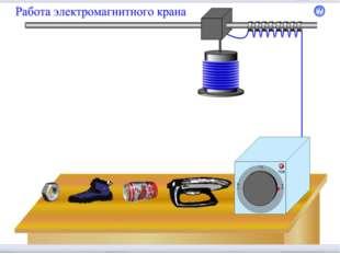 Работа электромагнитного крана