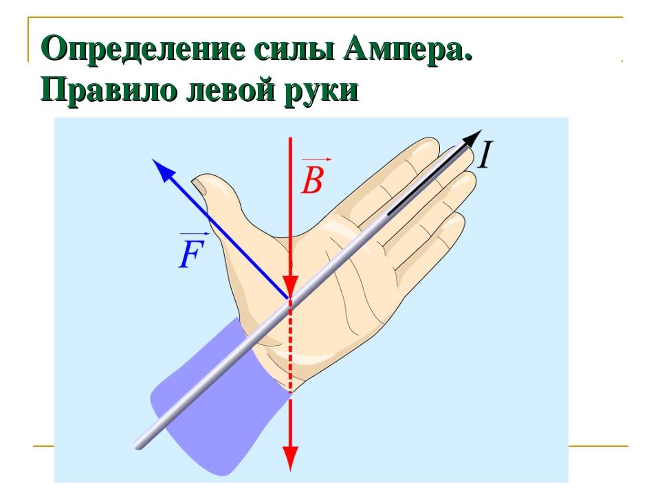 Определение силы Ампера. Правило левой руки