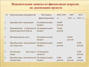 Пояснительная записка по финансовым затратам на реализацию проекта №Наимено