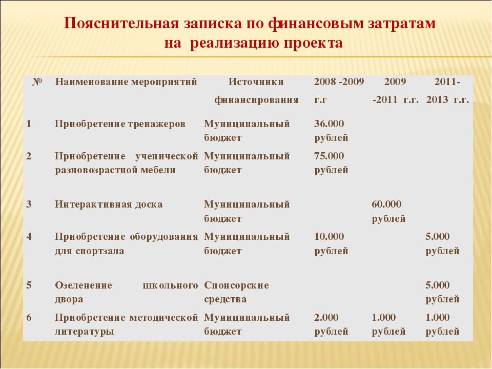 Пояснительная записка по финансовым затратам на реализацию проекта №Наимено...