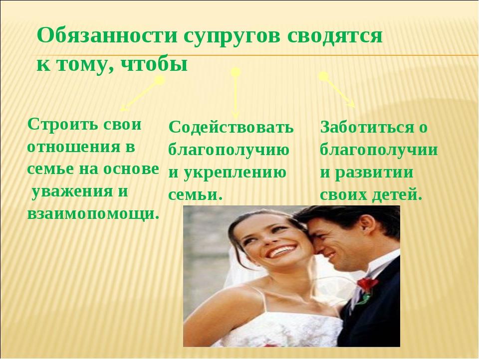 Обязанности супругов сводятся к тому, чтобы Строить свои отношения в семье на...
