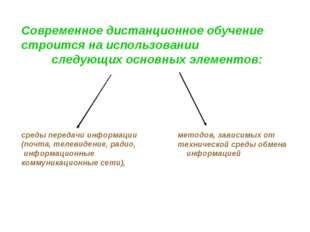 Современное дистанционное обучение строится на использовании следующих основн