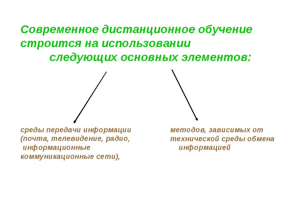Современное дистанционное обучение строится на использовании следующих основн...