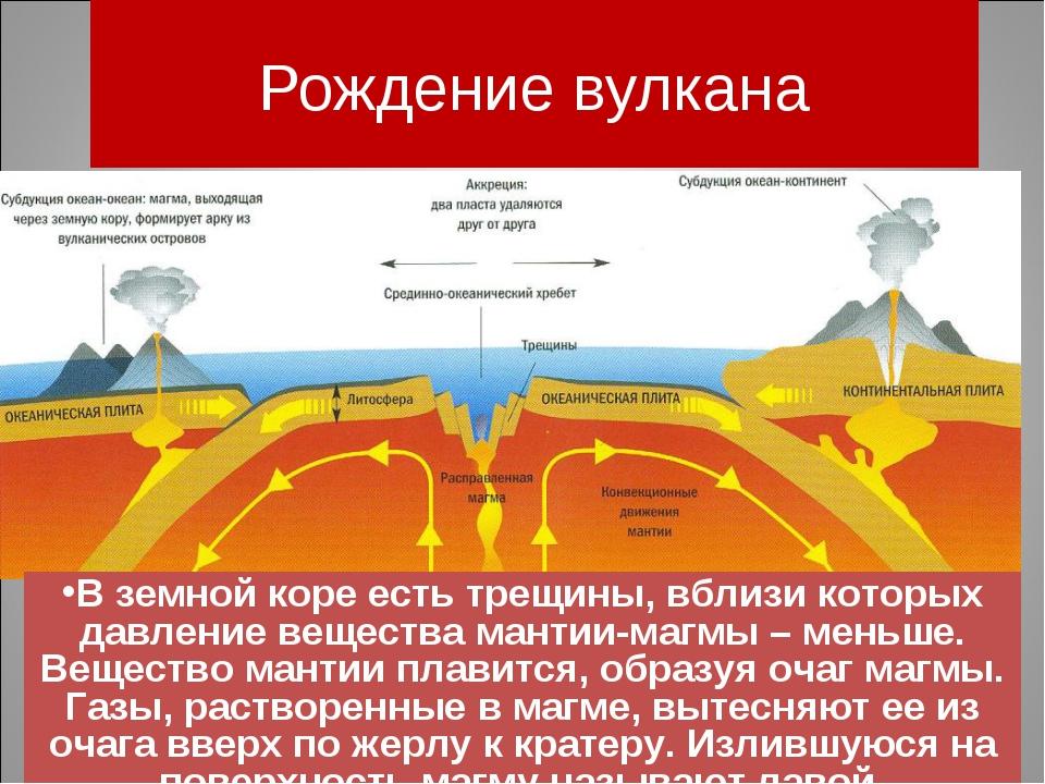 Рождение вулкана В земной коре есть трещины, вблизи которых давление вещества...