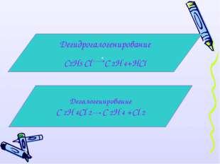 Дегидрогалогенирование С2Н5 Сl С 2Н 4+НСl Дегалогенирование C 2Н 4Сl 2 С 2Н 4
