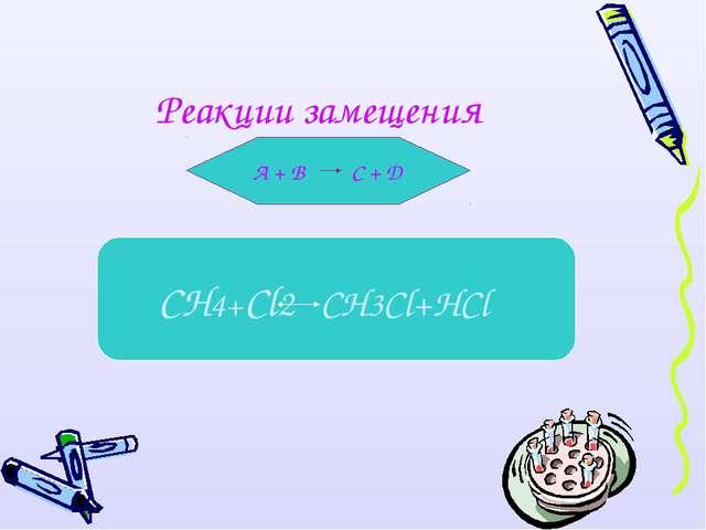 Реакции замещения А + В С + Д СН4+Сl2 CH3Cl+HCl