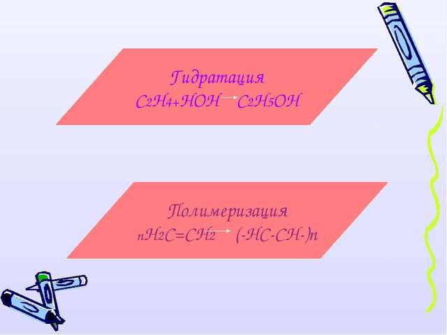 Гидратация С2Н4+НОН С2Н5ОН Полимеризация nН2С=СН2 (-НС-СН-)n