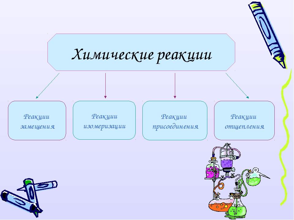 Реакции изомеризации Реакции присоединения Реакции отщепления Реакции замеще...