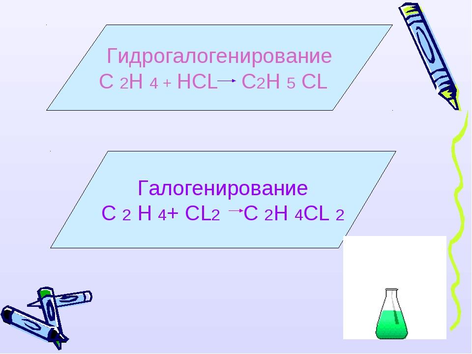 Гидрогалогенирование С 2Н 4 + НСL С2Н 5 СL Галогенирование С 2 Н 4+ СL2 С 2Н...