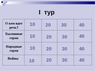 I тур 10 10 10 10 20 20 20 20 30 30 30 30 40 40 40 40 Народные герои Былинные