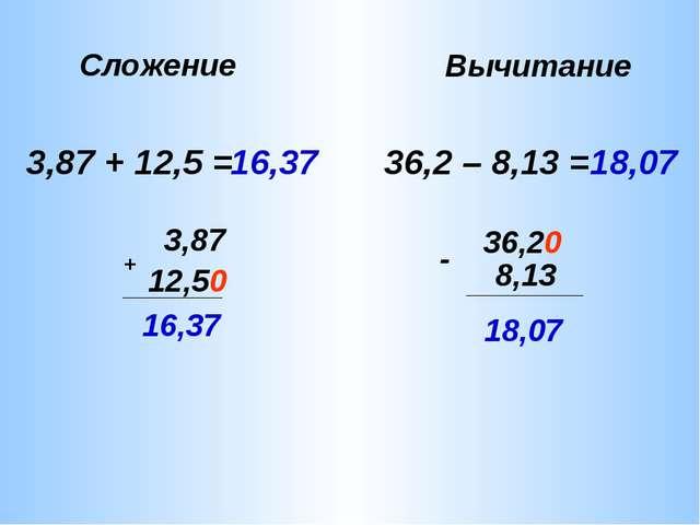3,87 + 12,5 = 3,87 + 12,5 0 16,37 16,37 36,2 – 8,13 = 36,2 - 8,13 0 18,07 18,...