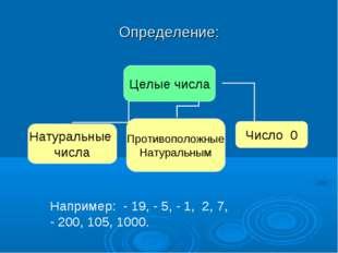 Определение: Например: - 19, - 5, - 1, 2, 7, - 200, 105, 1000.