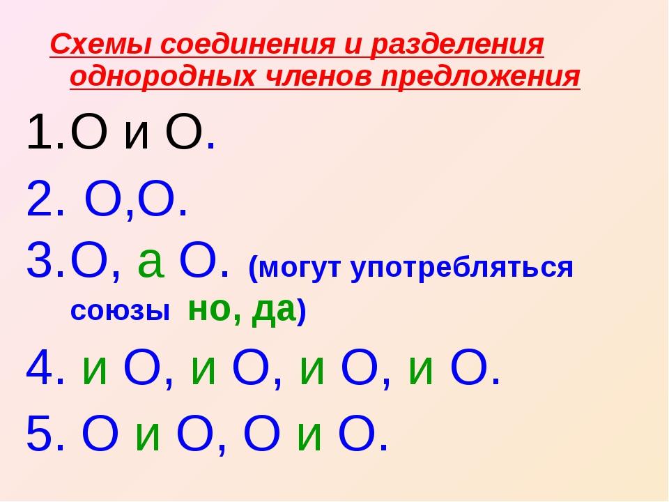 Схемы соединения и разделения однородных членов предложения О и О. О,О. О, а...