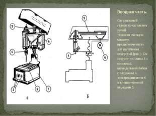 Сверлильный станок представляет собой технологическую машину, предназначенную