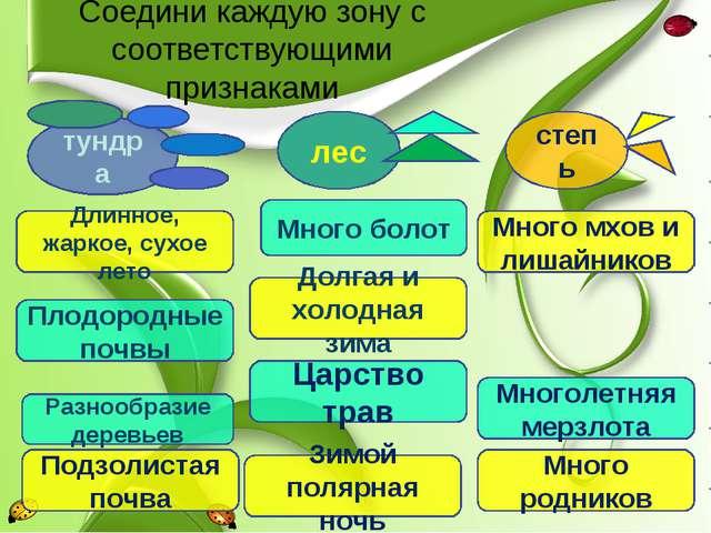 Соедини каждую зону с соответствующими признаками Разнообразие деревьев Много...