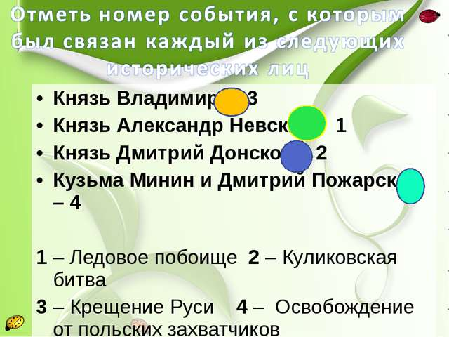 Князь Владимир – 3 Князь Александр Невский - 1 Князь Дмитрий Донской – 2 Кузь...