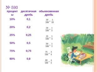 № 593 процентыдесятичная дробьобыкновенная дробь 10%0,1 20%0,2 25%0,25