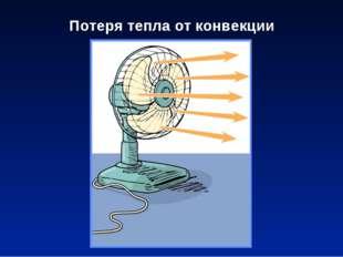 Потеря тепла от конвекции