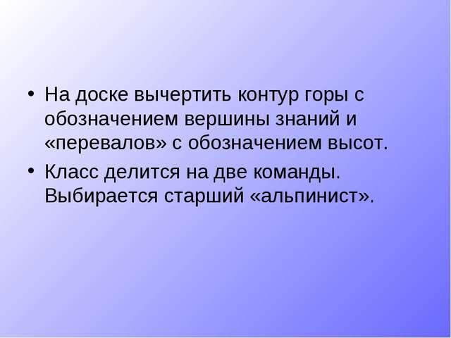 На доске вычертить контур горы с обозначением вершины знаний и «перевалов» с...