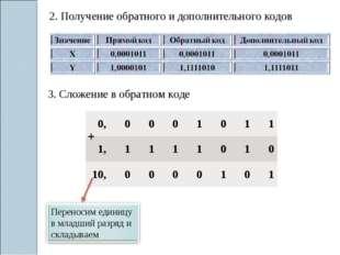 2. Получение обратного и дополнительного кодов 3. Сложение в обратном коде +