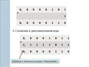 + 3. Сложение в дополнительном коде + 0,0000101 1 0,00001