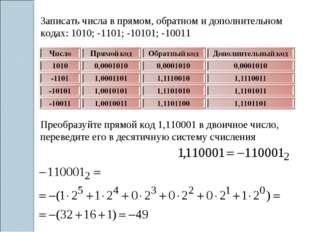 Записать числа в прямом, обратном и дополнительном кодах: 1010; -1101; -10101