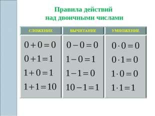 Правила действий над двоичными числами
