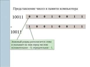 Представление чисел в памяти компьютера 10011 -10011 00010011 1001