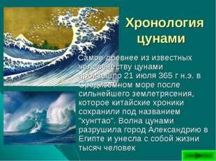 Хронология цунами Самое древнее из известных человечеству цунами произошло 2