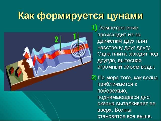 Как формируется цунами 1) Землетрясение происходит из-за движения двух плит н...