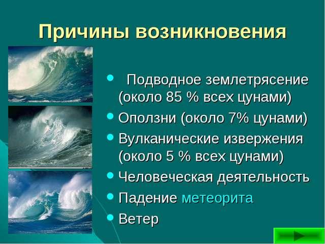 Причины возникновения Подводное землетрясение (около 85% всех цунами) Оползн...