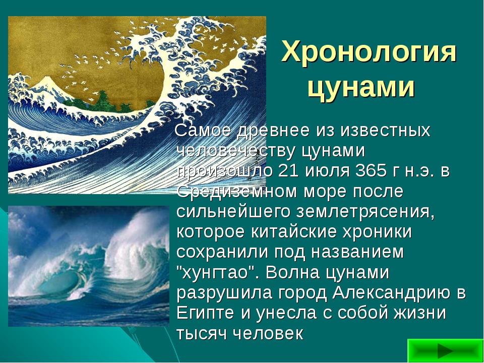 Хронология цунами Самое древнее из известных человечеству цунами произошло 2...