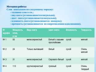 № шурфаМощность слоя, в смВид снегаЦвет снегаВлажность Твердость № 155