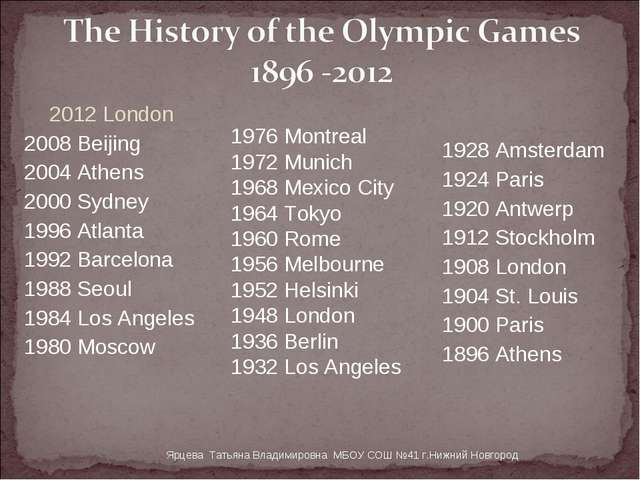 2012 London 2008 Beijing 2004 Athens 2000 Sydney 1996 Atlanta 1992 Barcelona...